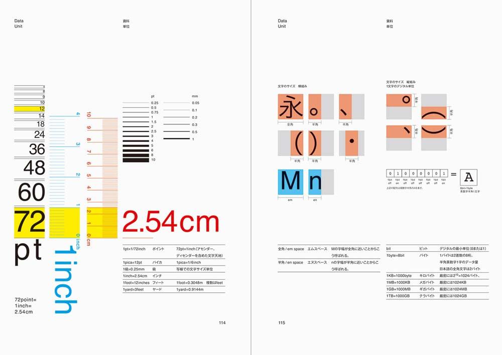 toomilog-TypographyBasic_006