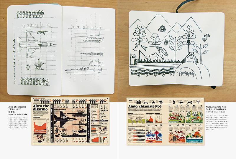 toomilog-Infographicsgadekirumade_book_004