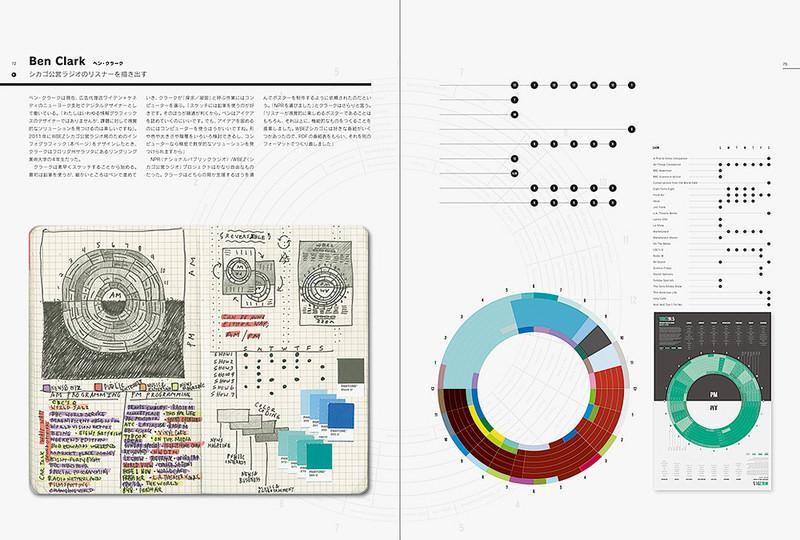toomilog-Infographicsgadekirumade_book_005